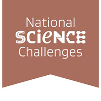 Resilience to Nature's Challenge